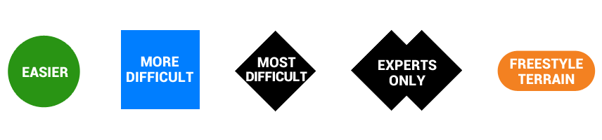 Difficulty Icons
